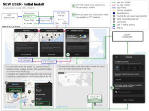 PortfolioScreens_Mobile_iPadRedesign2013_flow_newInstall_1
